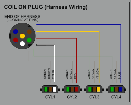 Coil On Plug Conversion - BMW Z3 DIYs  Pin Receptacle Wiring Diagram on 8 pin wiring diagram, 10 pin connector wiring diagram, 9 pin wiring diagram, 6 pin wiring diagram, 3 pin plug, 3 pin power, 3 pin alternator diagram, 3 pin relay diagram, 3 wire wiring diagram, 4 pin wiring diagram, 5 pin wiring diagram, 3 pin switch diagram, 3 pin cable, 7 pin wiring diagram, 3 lamp wiring diagram, stage pin wiring diagram, 3 phase wiring diagram, 12 pin wiring diagram, 3 pin switches diagram, 24 pin wiring diagram,